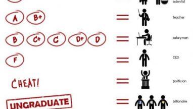 grades-careers